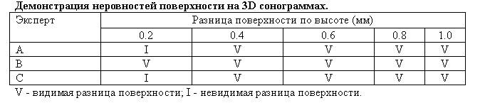 таб 1