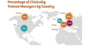 Cемь успешных инновационных стратегий для пациентов и персонала - Новости RH